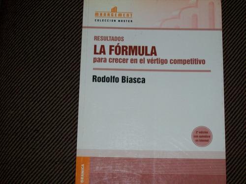 Resultados La Accion De Las Ideas R Biasca Management