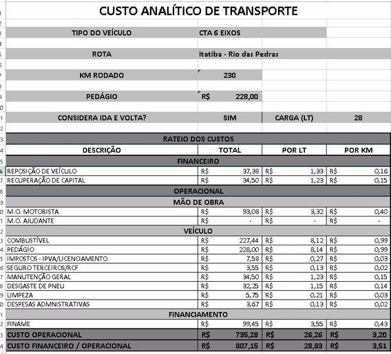 Planilha De Calculo De Custo De Transporte / Frete