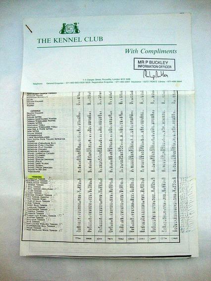Rara E Antiga Tabela Do The Kennel Club - England
