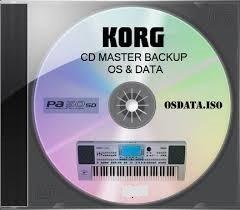 Sistema Operacional Korg Pa 50 Sd E Disket Ant Virius.