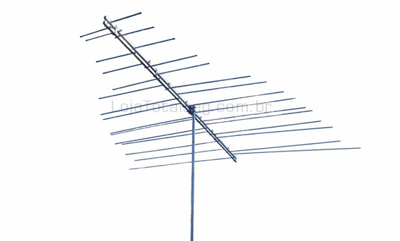 Antena De Tv Banda Total Vhf Log Bt04 Pqvt-1004