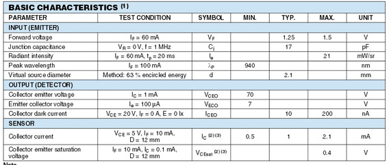 Arduino Sensor Reflexivo Otico Tcrt5000 Frete R$ 9,00