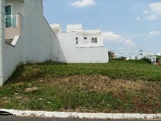 Terreno À Venda, 250 M² Por R$ 290.000,00 - Condomínio Residencial Vila Azul - Sorocaba/sp - Te0605