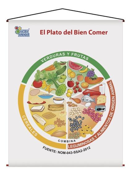 Láminas Del Buen Comer En Mercado Libre México