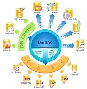 Devart Unidac 6.2.8 Para Delphi Xe7