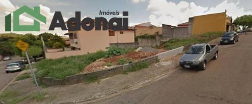 Terreno Comercial/residencial À Venda, Jardim Quintas Das Videiras, Jundiaí. - Te0114