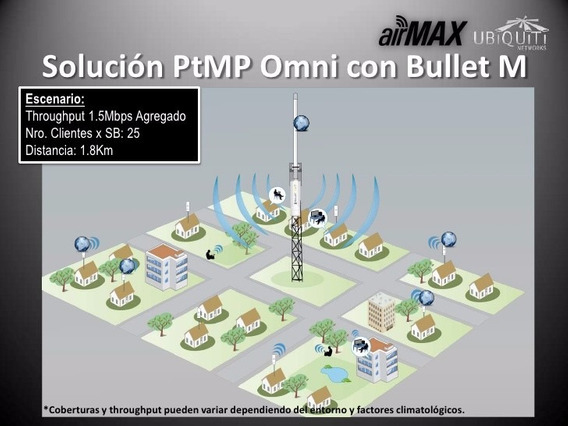 Configuracion De Nodo Wifi Y Enlace Ptp A Pto.-