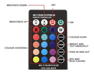 Kit 2 Focos 158 Con 12 Leds Rgb Velita Multicolor Y Control