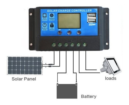 Kit Placa Solar 50w +controlador 30ah+ Bateria Moura 7ah