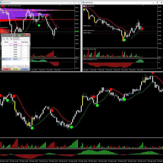 robos de trading