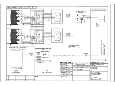 Projeto Fotovoltaico Homologação Energia Solar Cemig