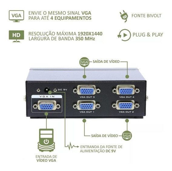 Spliter Divisor Sinal Distribuidor Video Vga 1x4 4 Portas
