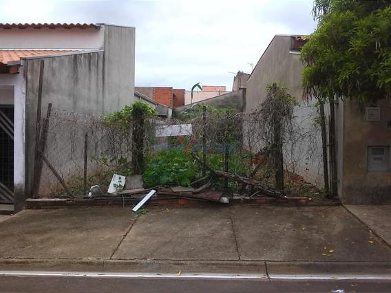 Terreno À Venda Em Parque Residencial Jaguari - Te234466