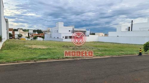 Terreno À Venda, 200 M² Por R$ 220.000,00 - Nova Pompéia - Piracicaba/sp - Te0894