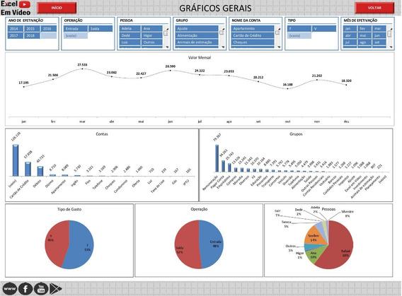 Planilha De Orçamento Pessoal E Familiar Excel Em Vídeo