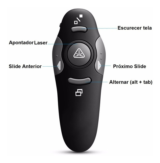 Passador De Slide Apresentador Multimídia Powerpoint Laser