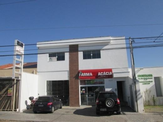 Aluguel Sala Comercial Sorocaba Brasil - 1960-a