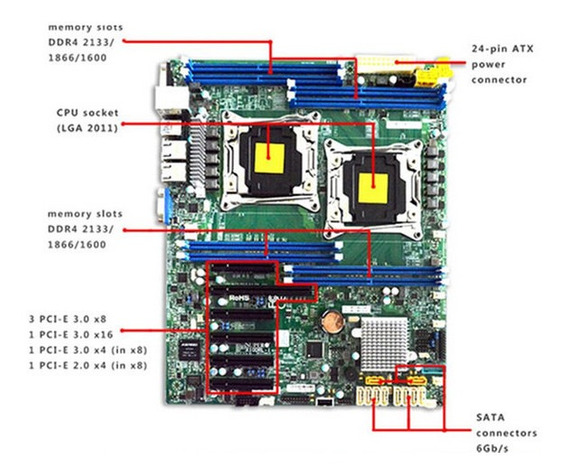 Servidor Xeon E5 2609 V4 1.7ghz Octacore Ddr4 8gb 2x2 Tb Hd