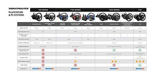Thrustmaster T300 Ferrari Rw Timon + Pedales Para Ps3 Ps4 Pc
