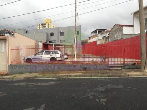 Terreno, Vila Santana I, Jundiaí - Te08661 - 67866177