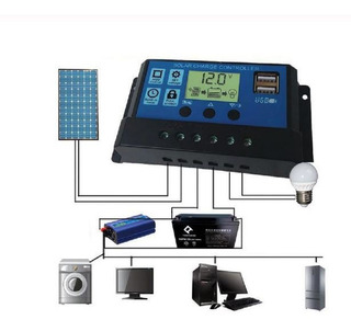 Kit Placa Solar 20w +controlador 30ah+ 2 Baterias Moura 7ah