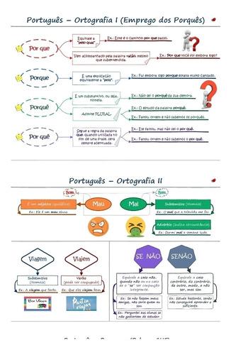 Imagem 1 de 1 de Mapas Mentais De Estudo De Português Em Pdf