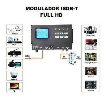 Modulador Isdb-t Encoder Hdmi De Tv Digital Full Hd