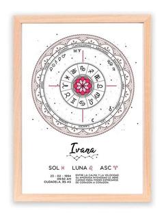Cuadro Decorativo Carta Astral - Astrología Para Regalo