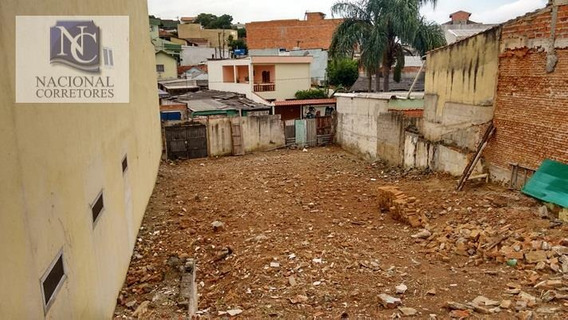 Terreno Para Alugar, 330 M² Por R$ 2.500,00/mês - Vila Curuçá - Santo André/sp - Te0120