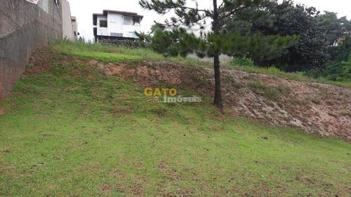 Terreno Em Condomínio Para Venda Em Cajamar, Serra Dos Lagos (jordanésia) - 20993_1-1764149