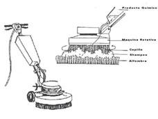 Limpieza Lavado De Alfombras Sillones Cortinas 153-174-2213