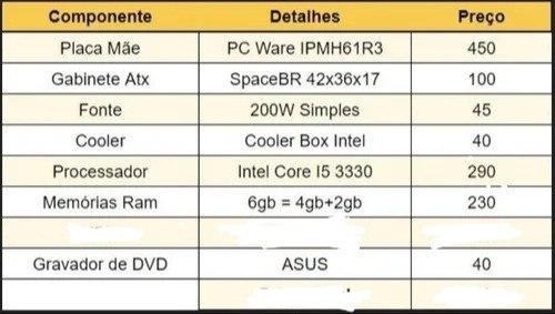 Pc Gamer Core I5 3330 - 6gb De Ram (sem Hd)