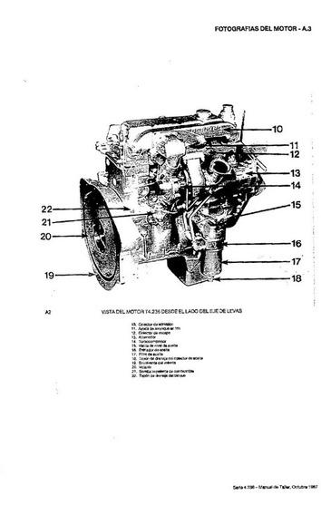 4 Manuales De Taller Motores Perkins / Maxion T4.236 Mf