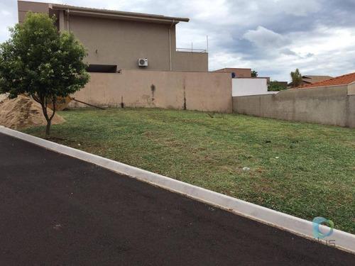 Terreno À Venda, 295 M² - Condomínio Residencial Alto Bonfim I - Ribeirão Preto/sp - Te1559