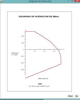 Metodo De Diagrama De Interaccion Columnas Para Ingenieria