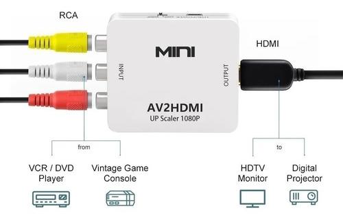 Convertidor Rca A Hdmi Conecta Deco Rca A Tv Hdmi