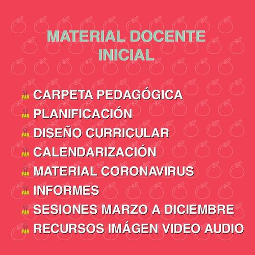 Material Inicial - Docentes, Padres De Familia