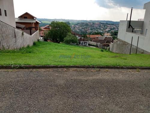 Imagem 1 de 9 de Terreno À Venda Em Jardim Botânico (sousas) - Te274779