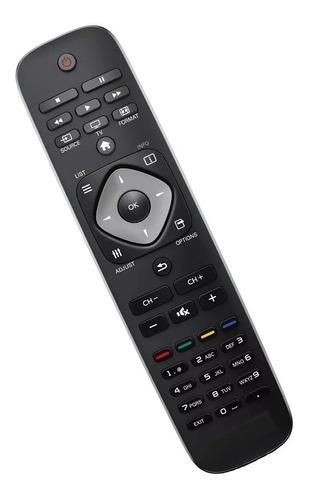 Control Remoto Para Philips Smart Tv 3d