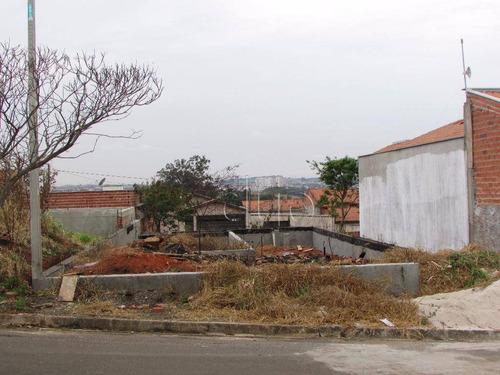 Terreno Residencial À Venda, Jardim São Mateus, Piracicaba. - Te1047