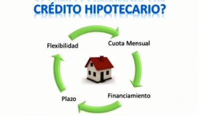 Venta De Departamentos Jesus Maria Hipotecario