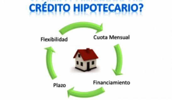 Venta De Departamentos Magdalena, San Miguel Hipotecario