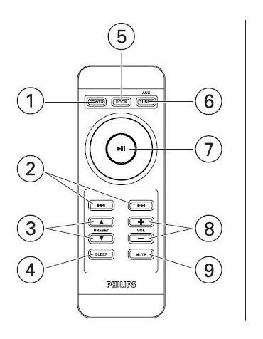 Controle Remoto Rádio-relógio Para iPod/iPhone Aj300d/12