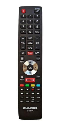 Control Remoto Para Led Panavox Smart Wifi Netflix 3d Envio