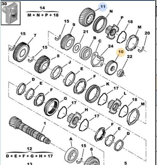 Engranaje Conducido 5ta Peugeot Boxer