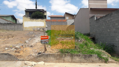 Imagem 1 de 5 de Terreno À Venda, 175 M² Por R$ 120.000,00 - Villa Branca - Jacareí/sp - Te0180