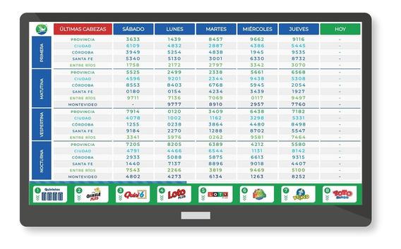Sistema Interactivo En Vivo Tablero Cartel Agencias Quiniela