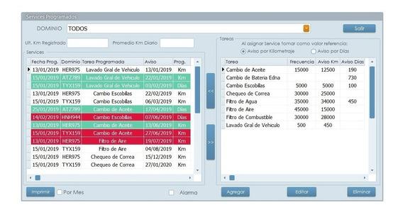 Software Gestión Vehicular Para Empresas / Particulares