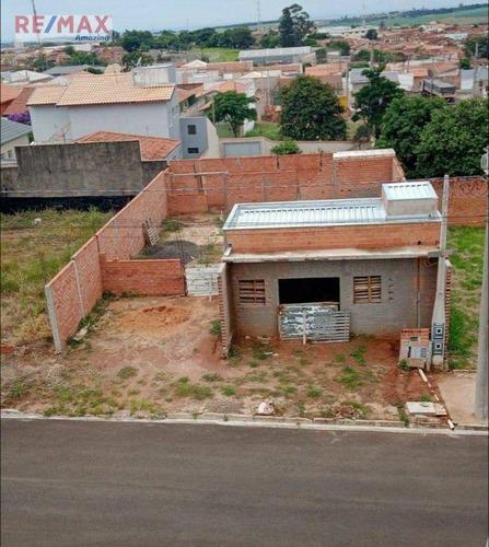 Imagem 1 de 4 de Terreno À Venda, 250 M² Por R$ 99.000,00 - Residencial Irmãos Innocenti - São Manuel/sp - Te0019