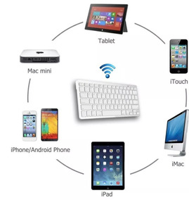 Teclado Bluetooth P/ Apple iPad iPod Android Samsung Galaxy